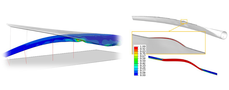 Implementation of Fracture and Damage Mechanics Modelling (courtesy of Philipp Ulrich Haselbach., DTU Wind Energy)